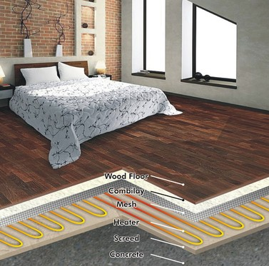 A Common Misconception Exists In The Market That Timber Floor Cannot Be Heated This Is Incorrect
